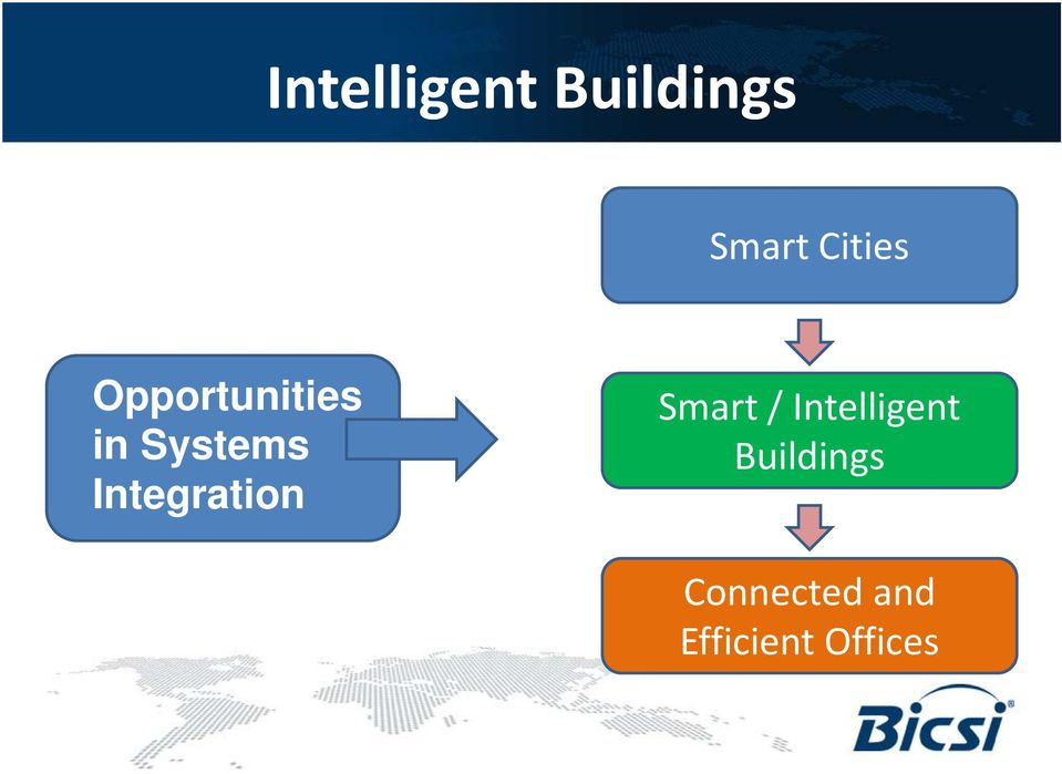 Integration Smart / Intelligent