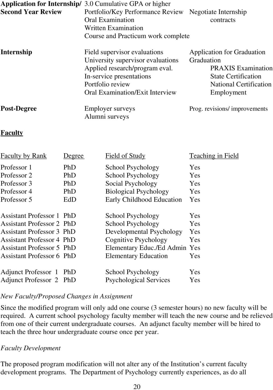 supervisor evaluations Application for Graduation University supervisor evaluations Graduation Applied research/program eval.