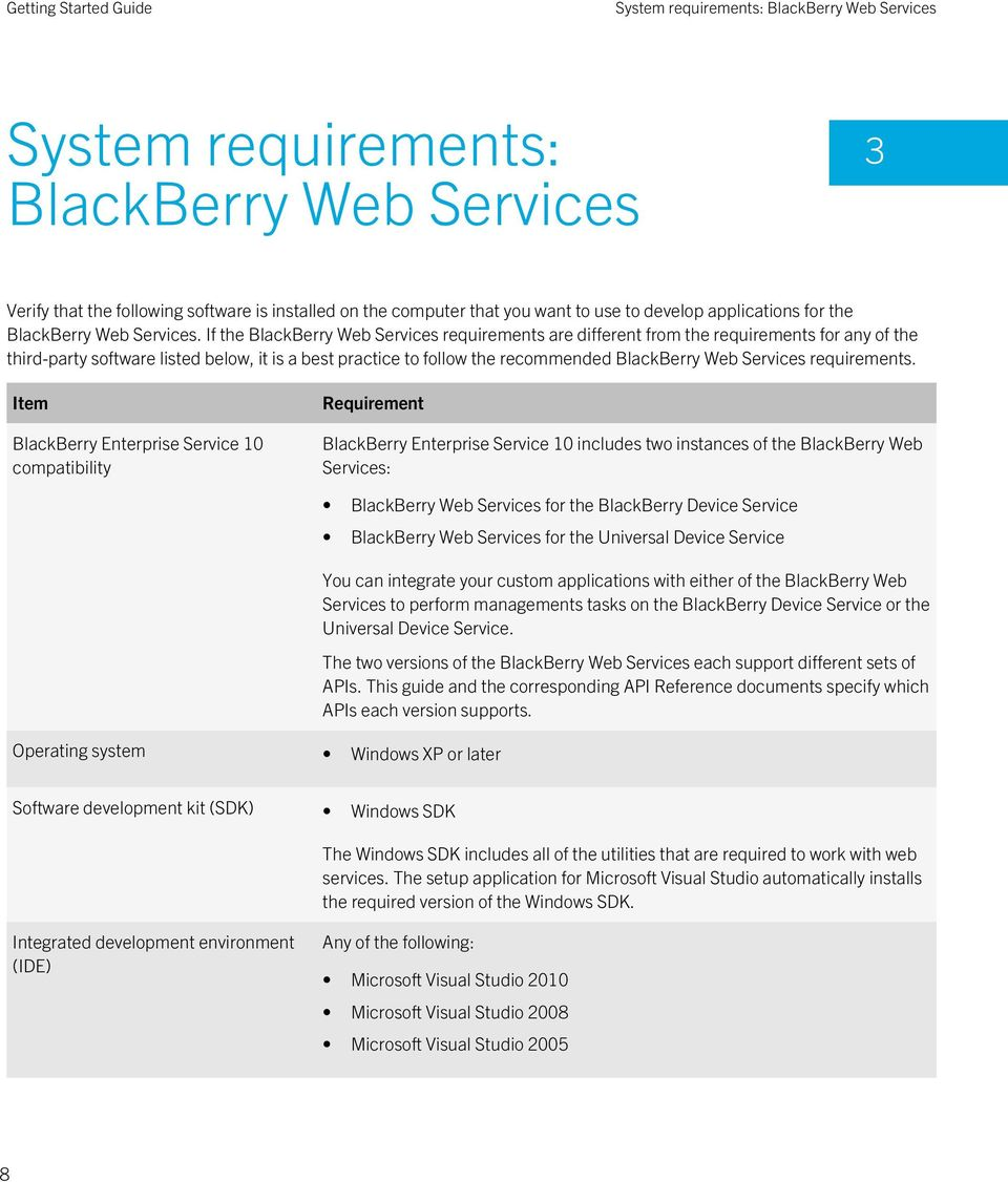 If the BlackBerry Web Services requirements are different from the requirements for any of the third-party software listed below, it is a best practice to follow the recommended BlackBerry Web