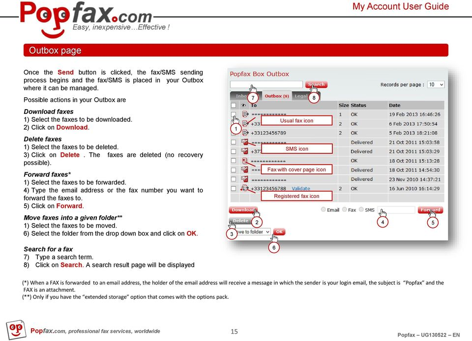 The faxes are deleted (no recovery possible). Forward faxes* 1) Select the faxes to be forwarded. 4) Type the email address or the fax number you want to forward the faxes to. 5) Click on Forward.