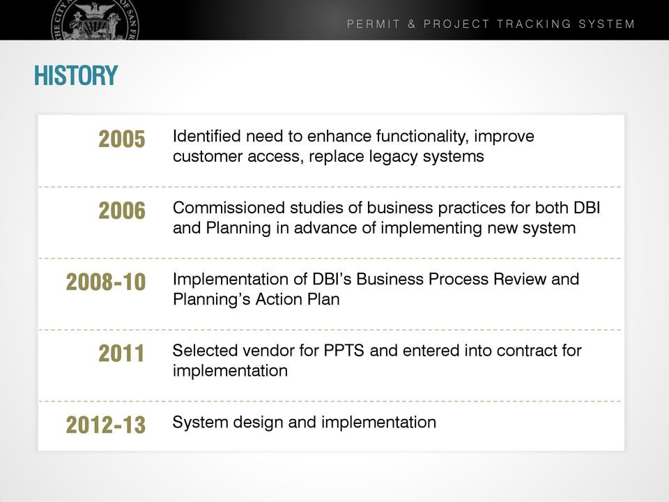 new system 2008-10 Implementation of DBI s Business Process Review and Planning s Action Plan 2011