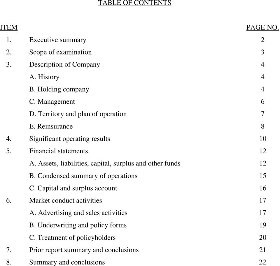 Assets, liabilities, capital, surplus and other funds 12 B. Condensed summary of operations 15 C. Capital and surplus account 16 6.