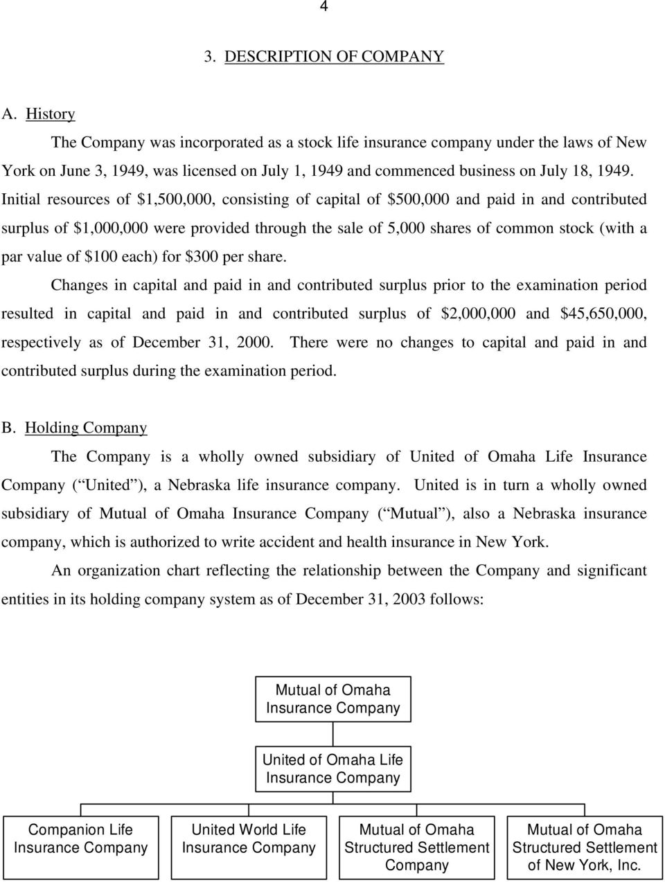 Initial resources of $1,500,000, consisting of capital of $500,000 and paid in and contributed surplus of $1,000,000 were provided through the sale of 5,000 shares of common stock (with a par value