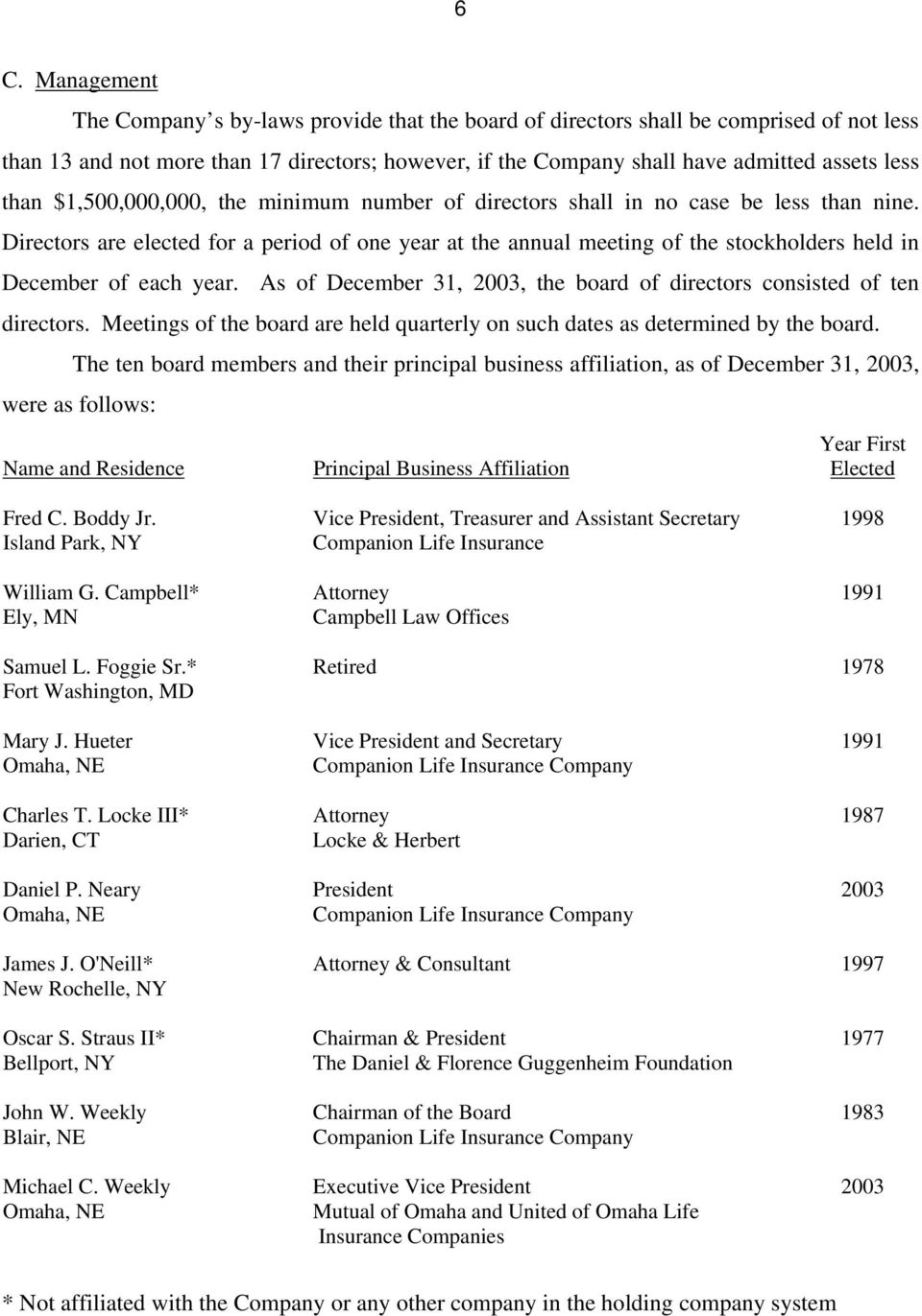 Directors are elected for a period of one year at the annual meeting of the stockholders held in December of each year. As of December 31, 2003, the board of directors consisted of ten directors.
