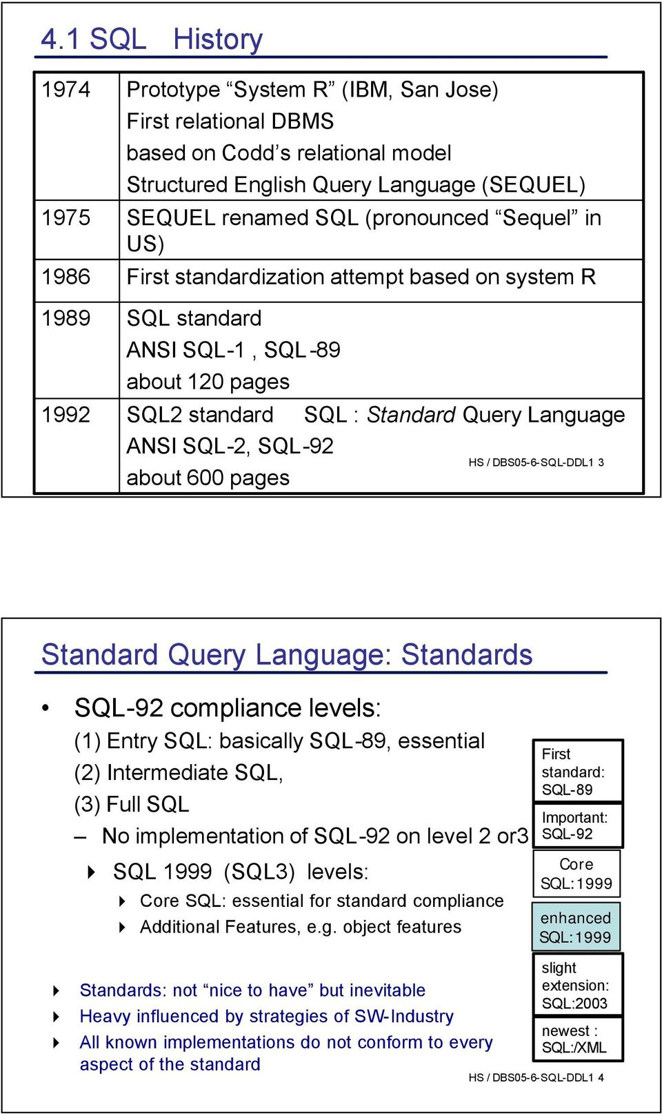 pages Standard Query Language: Standards SQL-92 compliance levels: (1) Entry SQL: basically SQL-89, essential (2) Intermediate SQL, (3) Full SQL No implementation of SQL-92 on level 2 or3 SQL 1999