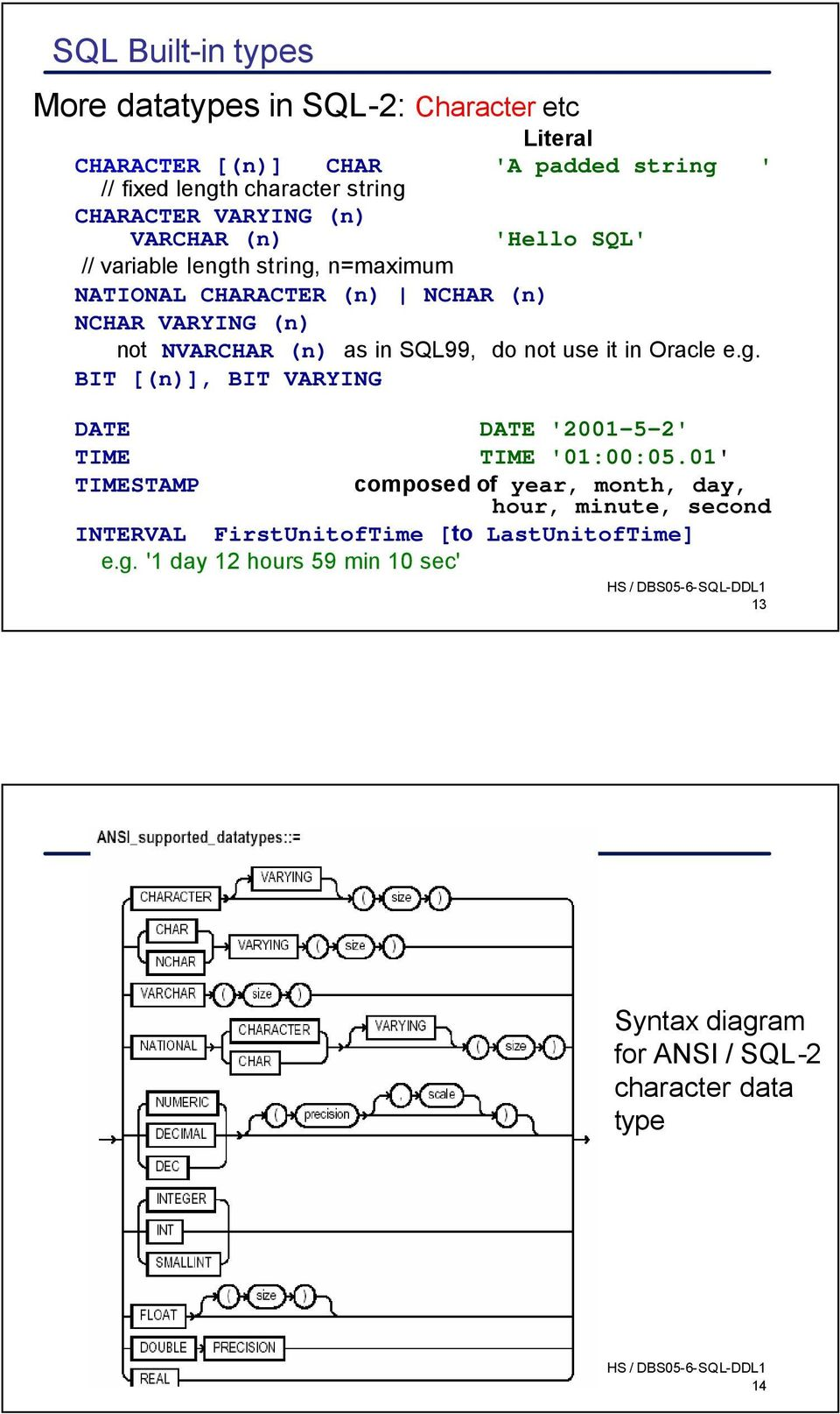 SQL99, do not use it in Oracle e.g. BIT [(n)], BIT VARYING DATE TIME TIMESTAMP DATE '2001-5-2' TIME '01:00:05.