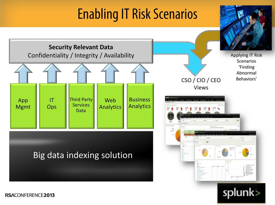 Scenarios Finding Abnormal Behaviors App Mgmt IT Ops Third Party