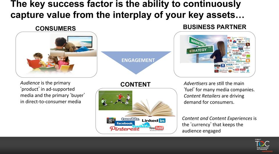 buyer in direct- to- consumer media CONTENT Adver3sers are s5ll the main fuel for many media companies.