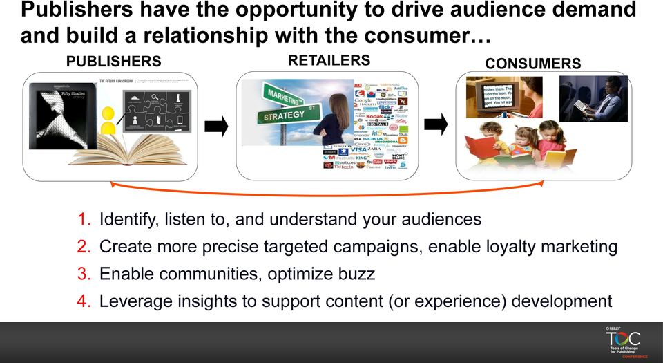 Identify, listen to, and understand your audiences 2.