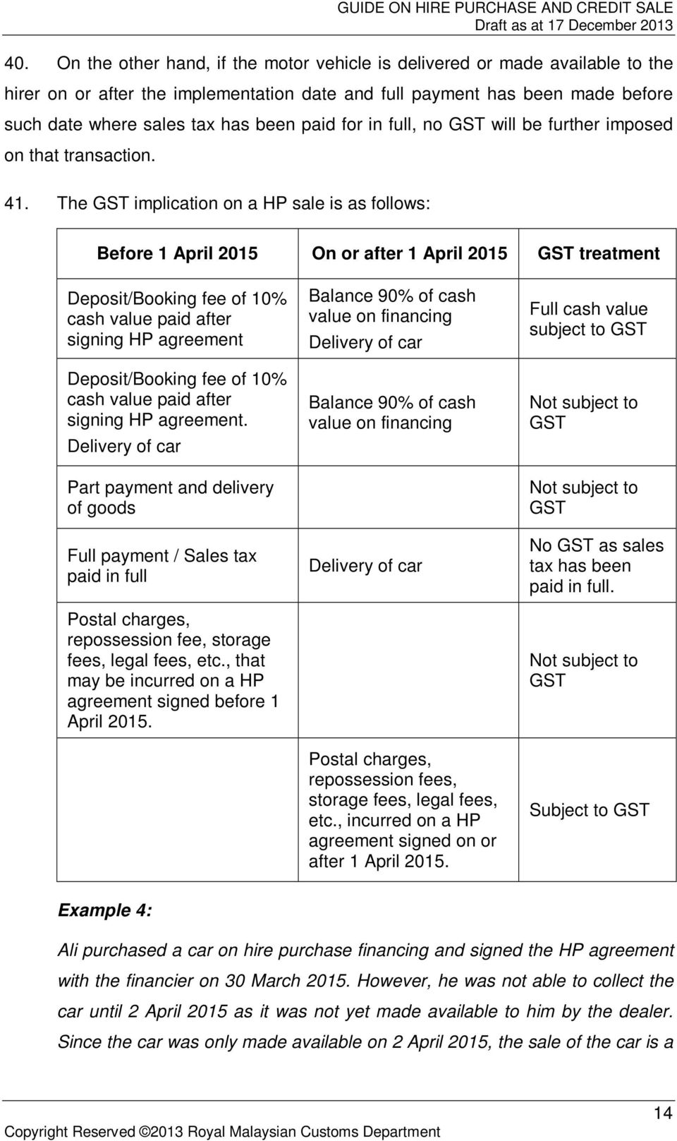 The GST implication on a HP sale is as follows: Before 1 April 2015 On or after 1 April 2015 GST treatment Deposit/Booking fee of 10% cash value paid after signing HP agreement Deposit/Booking fee of