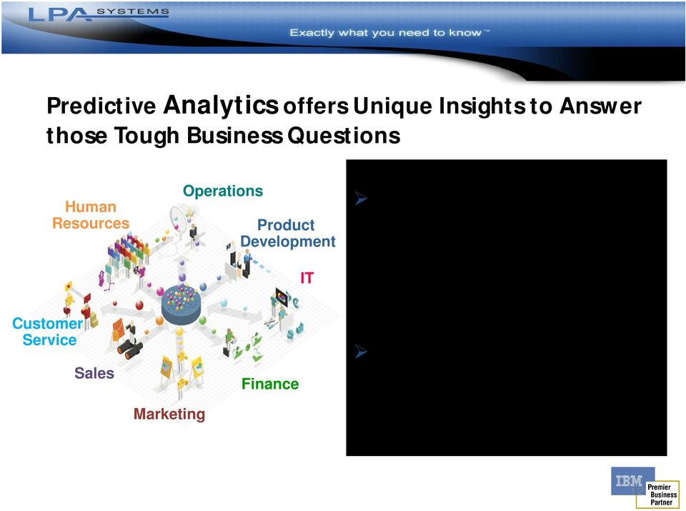making which results in new forms of competitive advantage Customer Service Sales Marketing Finance Analyzes