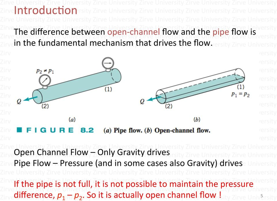 Open Channel Flow Only Gravity drives Pipe Flow Pressure (and in some cases also