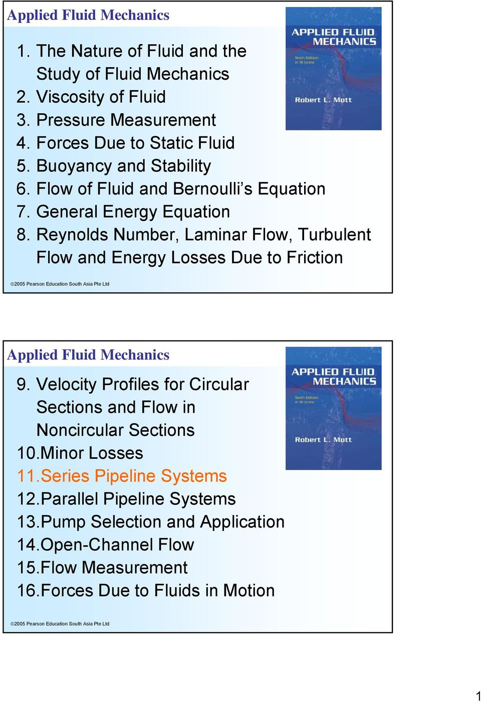 Reynolds Number, Laminar Flow, Turbulent Flow and Energy Losses Due to Friction Applied Fluid Mechanics 9.