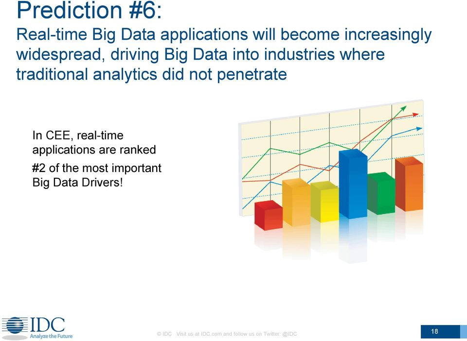 not penetrate In CEE, real-time applications are ranked #2 of the most
