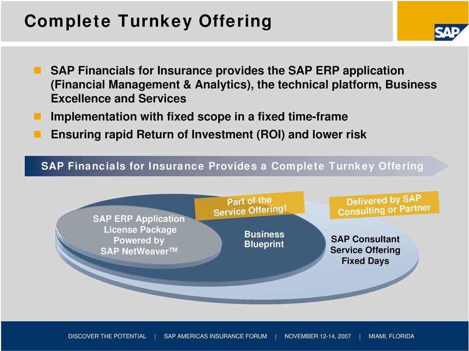 (ROI) and lower risk SAP Financials for Insurance Provides a Complete Turnkey Offering SAP ERP Application License Package Powered by SAP