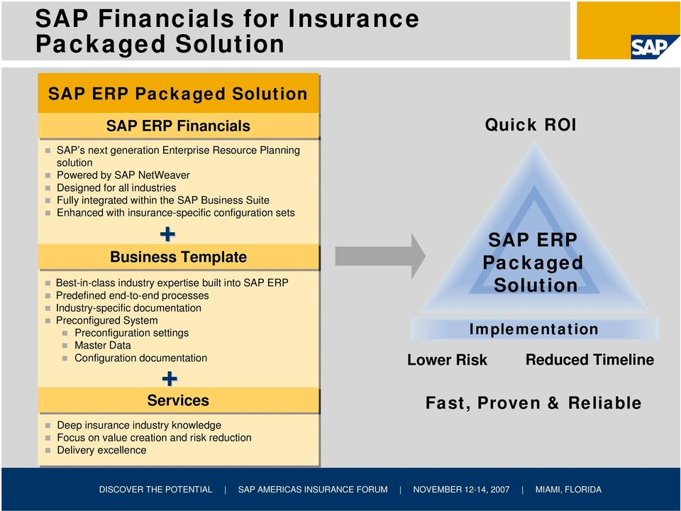 built into SAP ERP Predefined end-to-end processes Industry-specific documentation Preconfigured System Preconfiguration settings Master Data Configuration documentation + Services