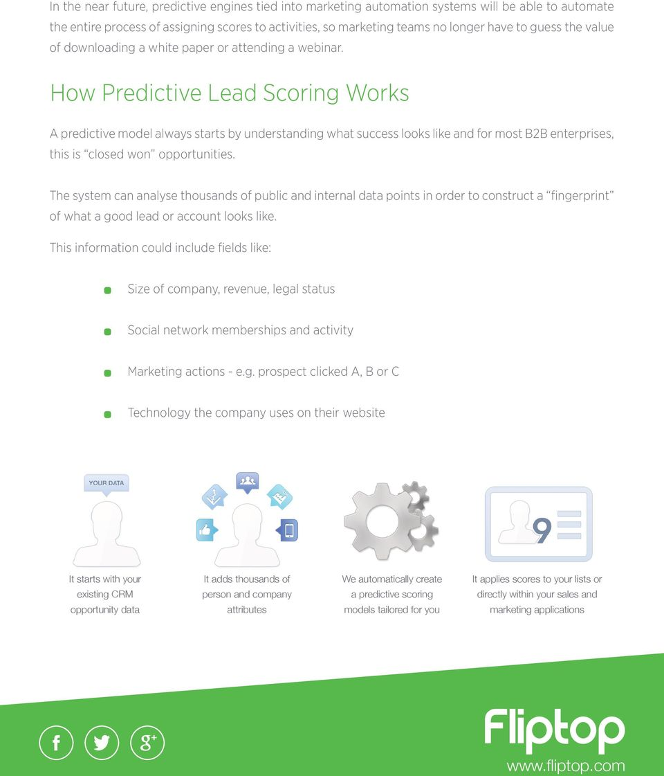 How Predictive Lead Scoring Works A predictive model always starts by understanding what success looks like and for most B2B enterprises, this is closed won opportunities.