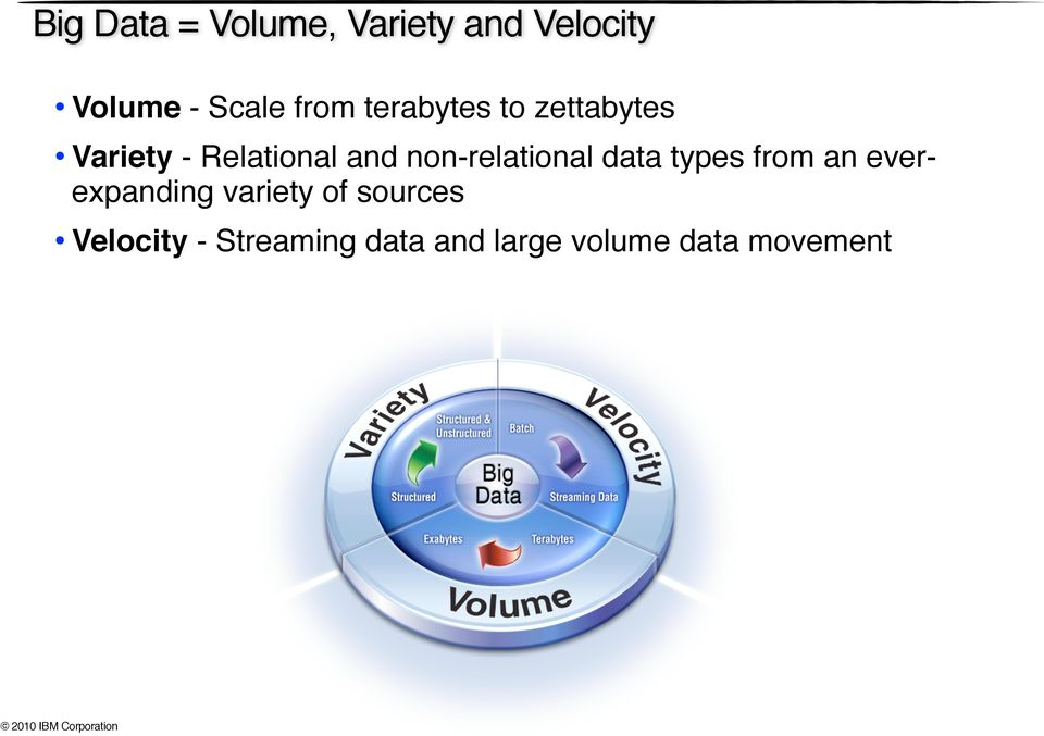 data types from an everexpanding variety of sources Velocity -