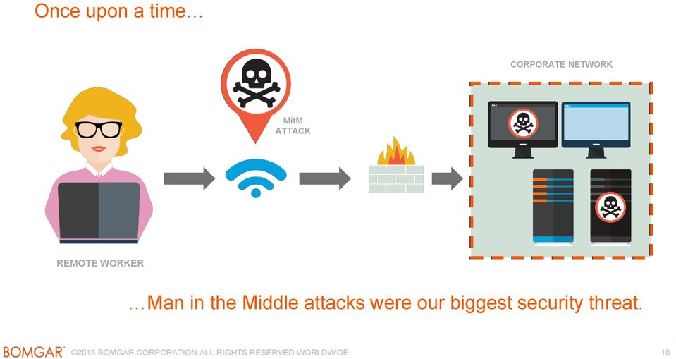 attacks were our biggest security threat.