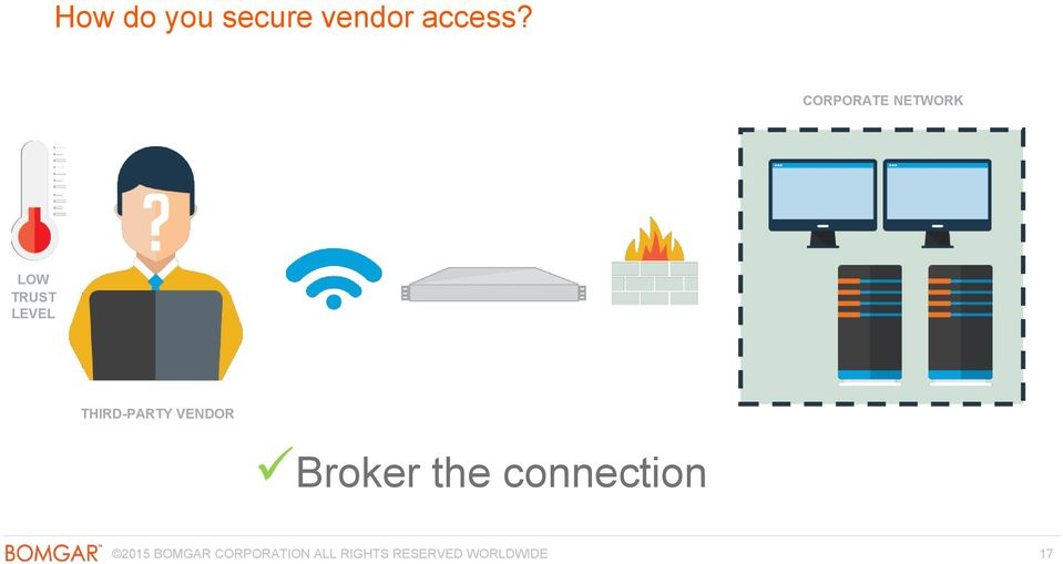 THIRD-PARTY VENDOR Broker the connection