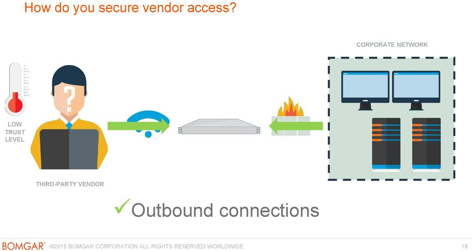 THIRD-PARTY VENDOR Outbound connections