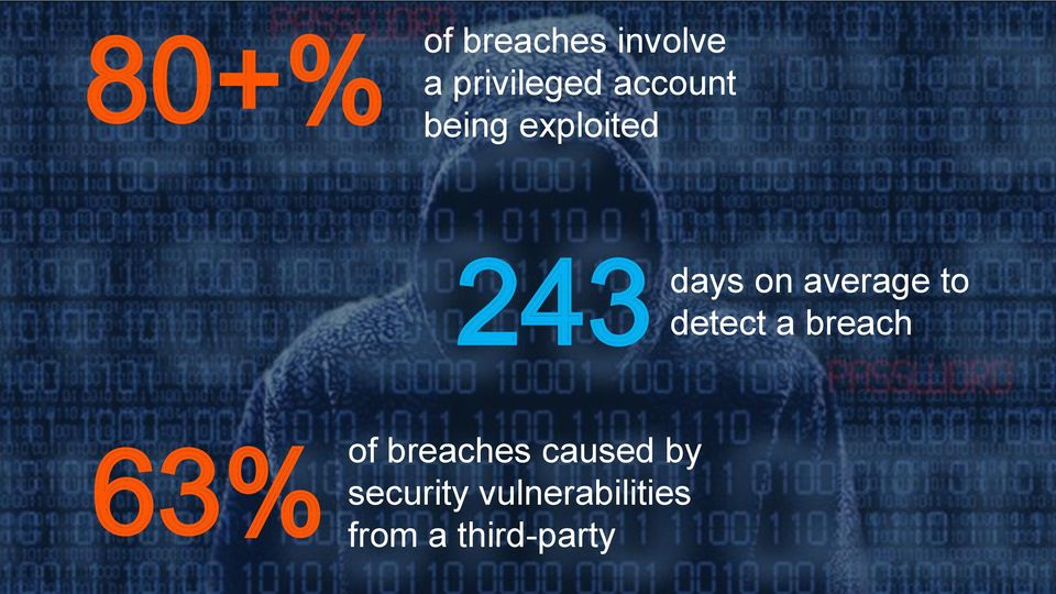 breaches caused by security vulnerabilities from a