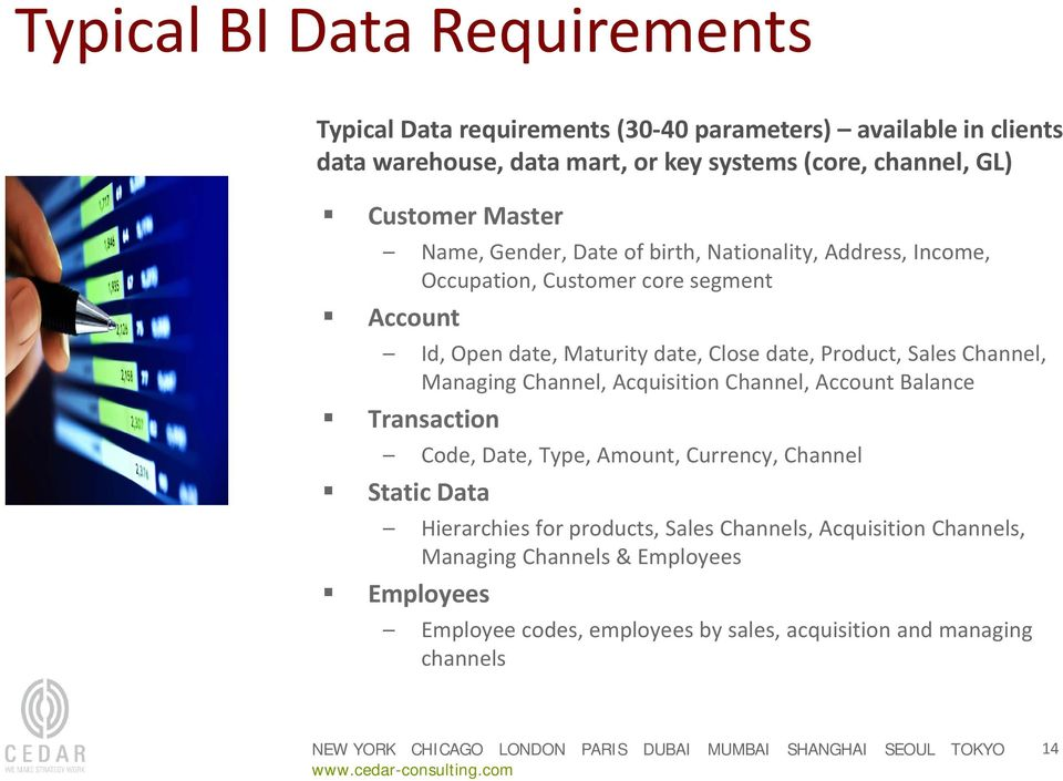 Product, Sales Channel, Managing Channel, Acquisition Channel, Account Balance Transaction Code, Date, Type, Amount, Currency, Channel Static Data Hierarchies