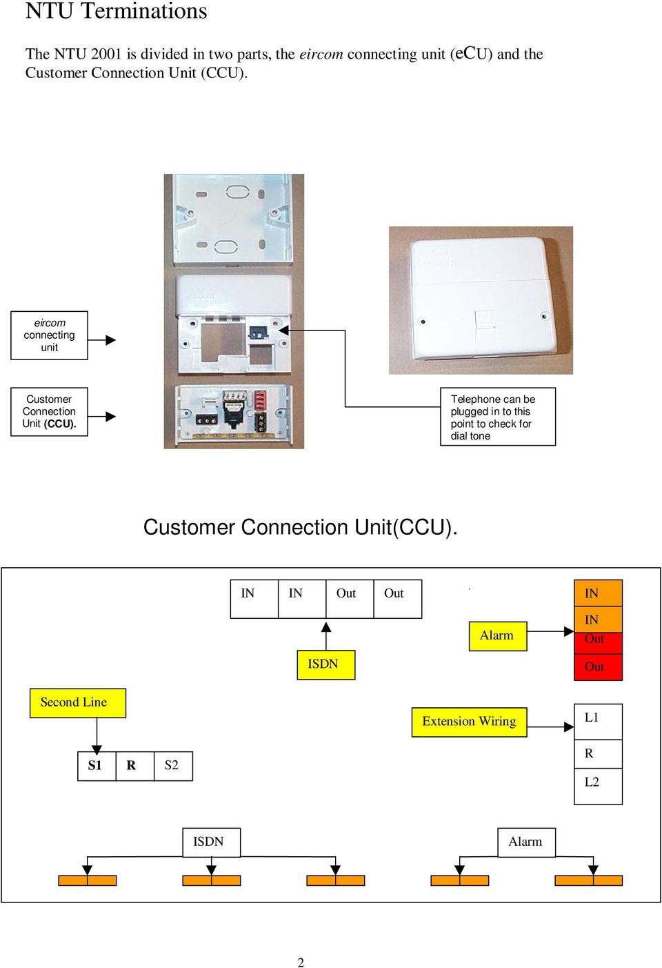 Interface Between Eircom Network And Additional Telephone Equipment Wiring Diagram Can Be Plugged In To This Point Check For Dial Tone Customer Connection
