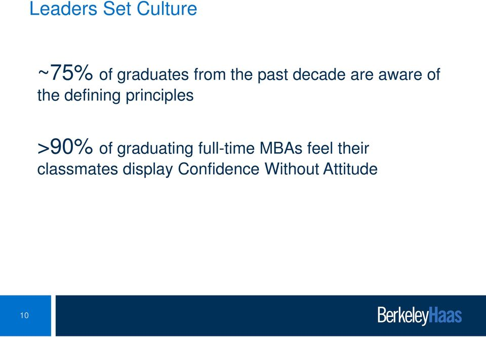 principles >90% of graduating full-time MBAs