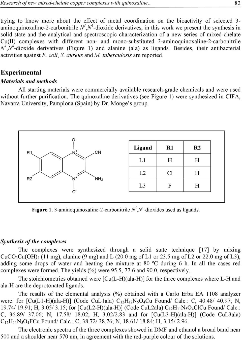 and mono-substituted 3-aminoquinoxaline-2-carbonitrile N 1,N 4 -dioxide derivatives (Figure 1) and alanine (ala) as ligands. Besides, their antibacterial activities against E. coli, S. aureus and M.