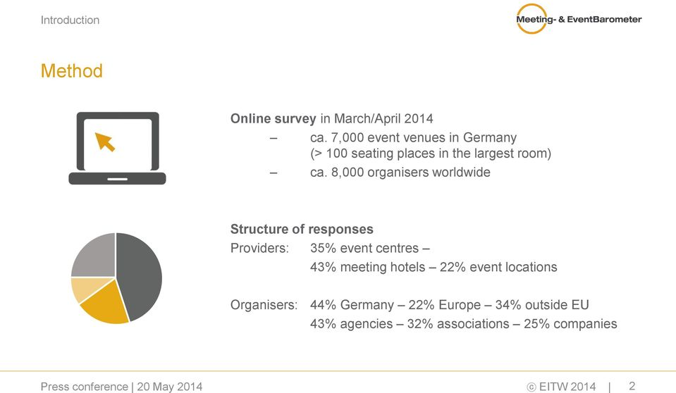 8,000 organisers worldwide Structure of responses Providers: 35% event centres 43%