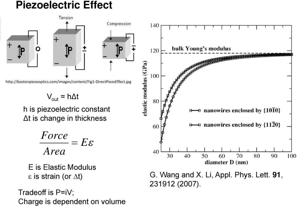 jpg V out = h t h is piezoelectric constant t is change in thickness Force