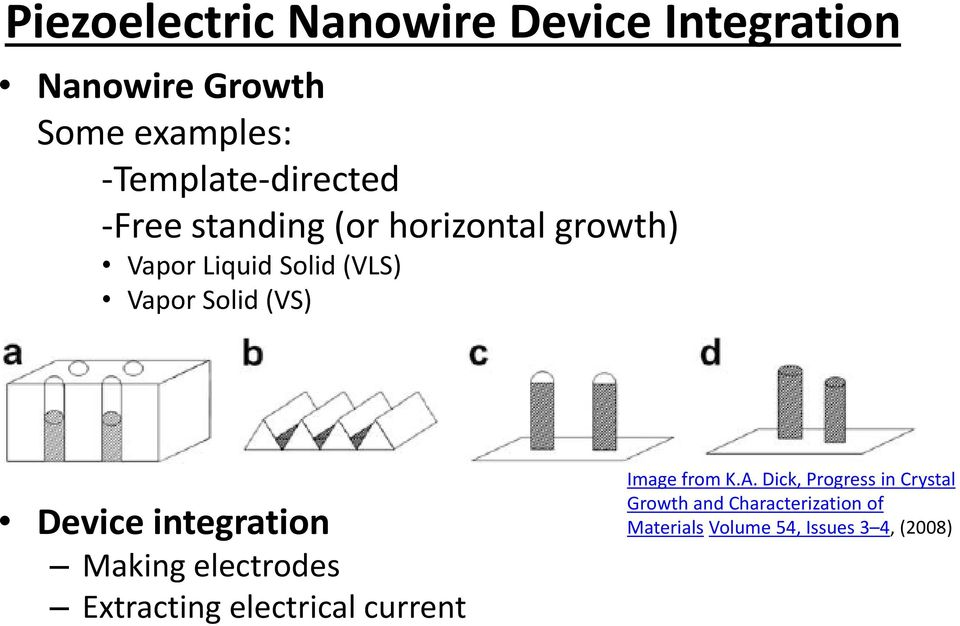 (VS) Device integration Making electrodes Extracting electrical current Image from K.A.