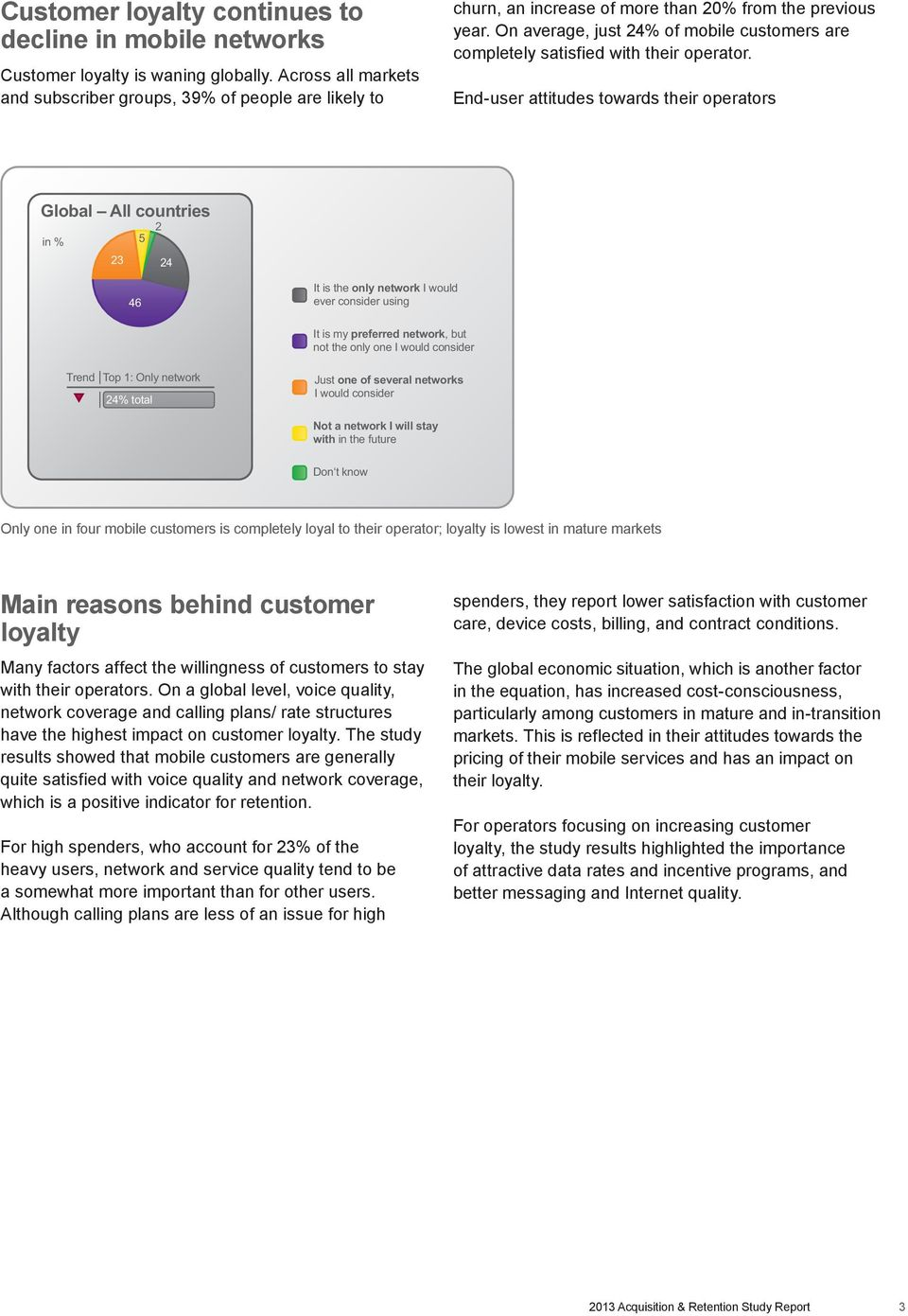 On average, just 24% of mobile customers are completely satisfied with their operator.