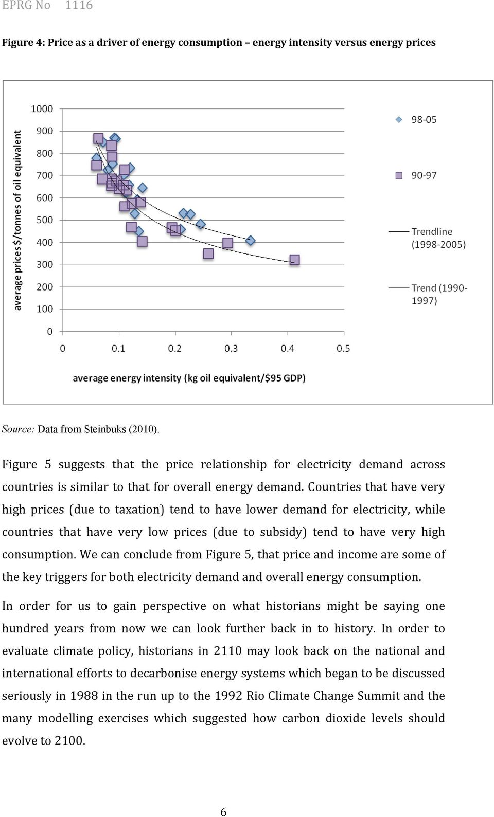 Countries that have very high prices (due to taxation) tend to have lower demand for electricity, while countries that have very low prices (due to subsidy) tend to have very high consumption.