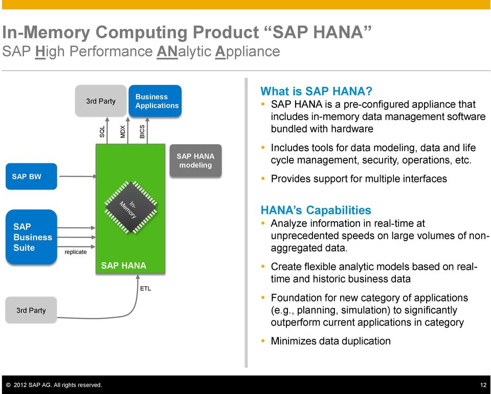 etc. Provides support for multiple interfaces SAP Business Suite 3rd Party replicate SAP HANA ETL HANA s Capabilities Analyze information in real-time at unprecedented speeds on large volumes of