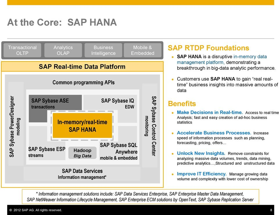 Common programming APIs Customers use SAP HANA to gain real realtime business insights into massive amounts of data SAP Sybase ASE transactions SAP Sybase ESP streams In-memory/real-time SAP HANA