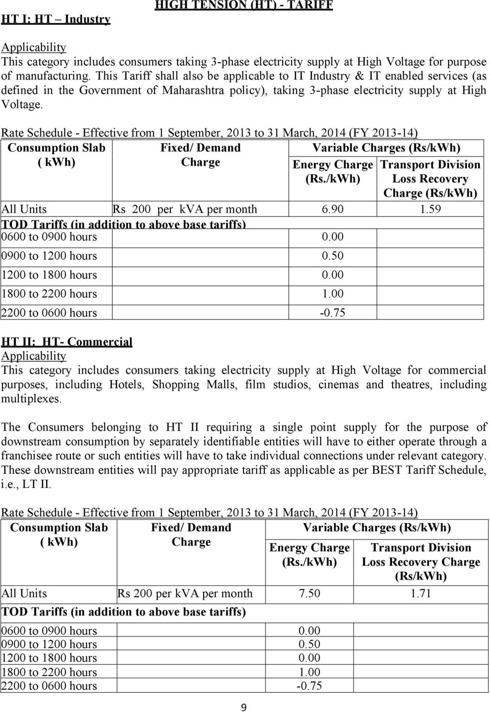 Rate Schedule - Effective from 1 September, 2013 to 31 March, 2014 (FY 2013-14) Consumption Slab Fixed/ Demand Variable s 9 Energy Transport Division Loss Recovery All Units Rs 200 per kva per month