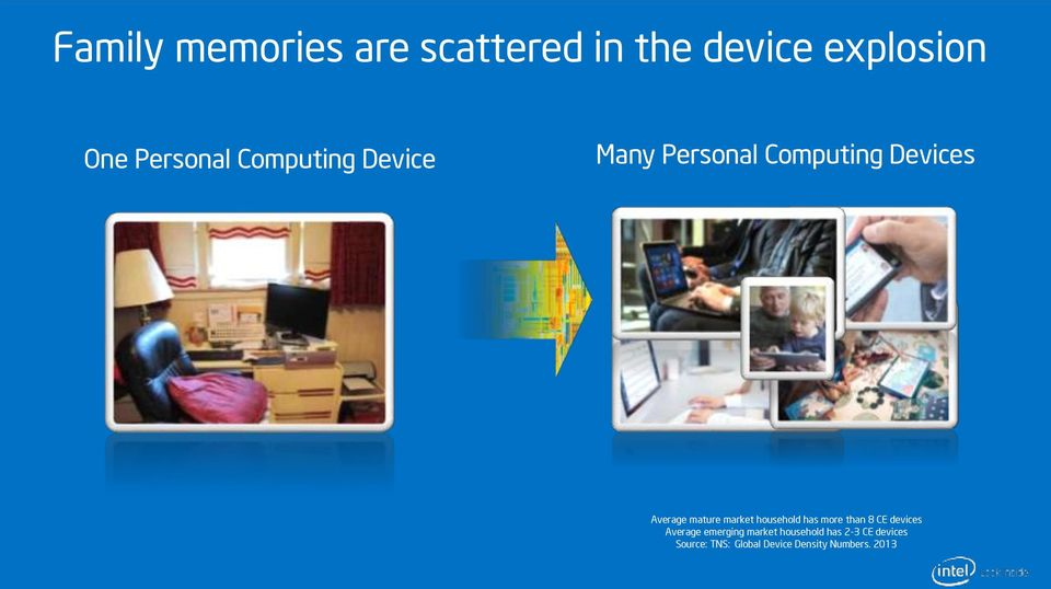 market household has more than 8 CE devices Average emerging market