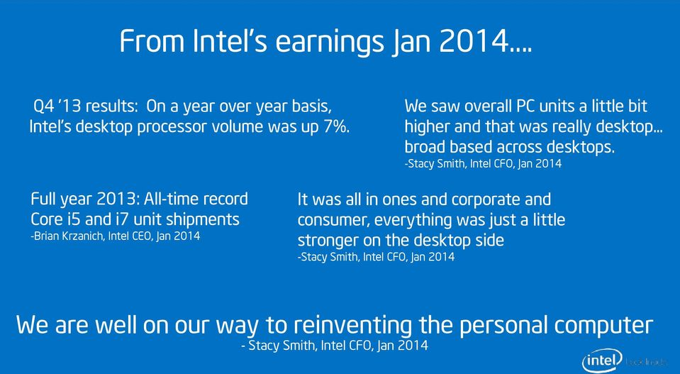 -Stacy Smith, Intel CFO, Jan 2014 Full year 2013: All-time record Core i5 and i7 unit shipments -Brian Krzanich, Intel CEO, Jan 2014 It was all in