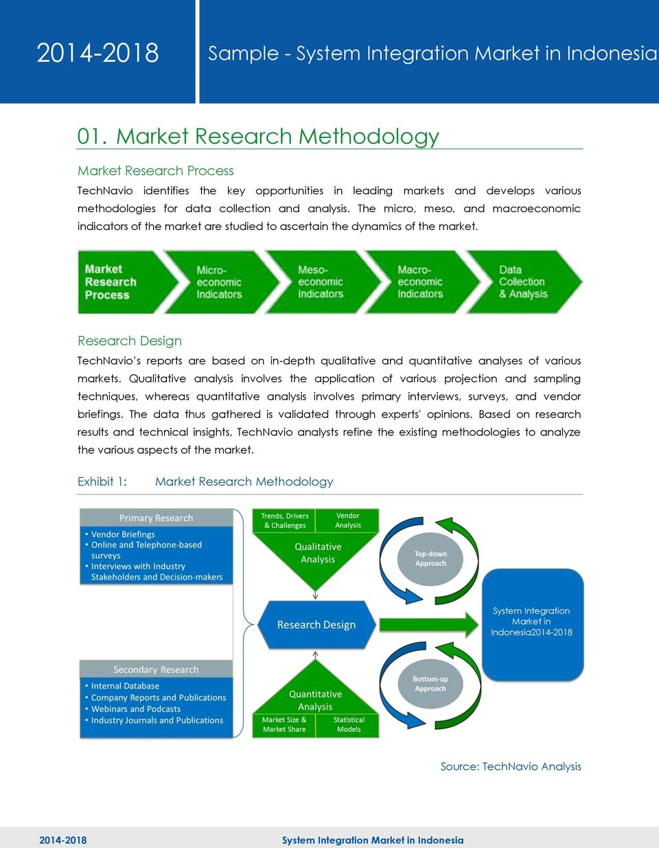 Research Design TechNavio s reports are based on in-depth qualitative and quantitative analyses of various markets.
