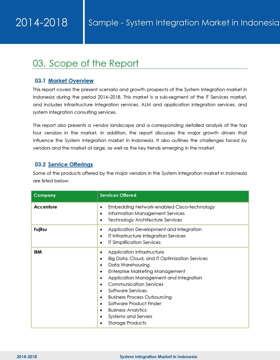 The report also presents a vendor landscape and a corresponding detailed analysis of the top four vendors in the market.