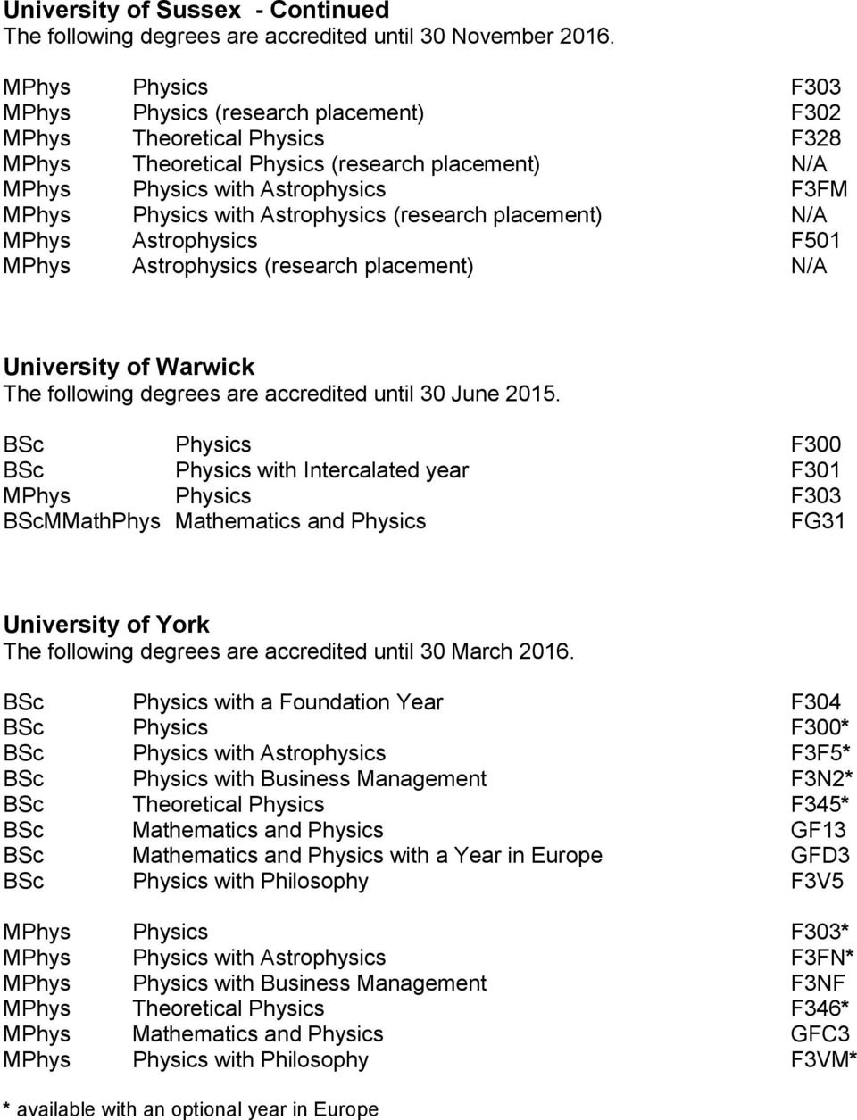 (research placement) N/A MPhys Astrophysics F501 MPhys Astrophysics (research placement) N/A University of Warwick The following degrees are accredited until 30 June 2015.