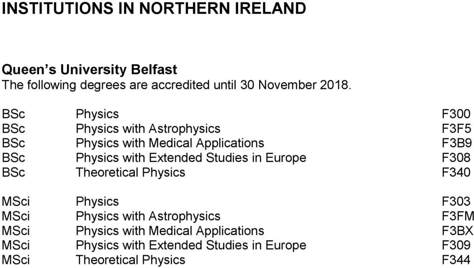 BSc Physics with Astrophysics F3F5 BSc Physics with Medical Applications F3B9 BSc Physics with Extended Studies