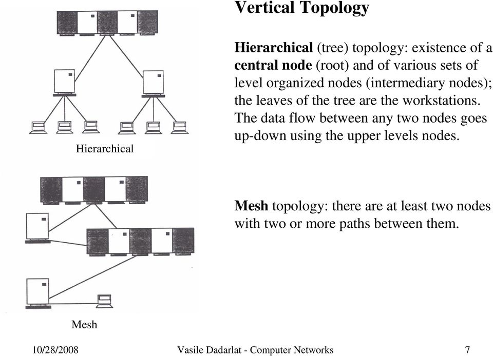 The data flow between any two nodes goes up-down using the upper levels nodes.