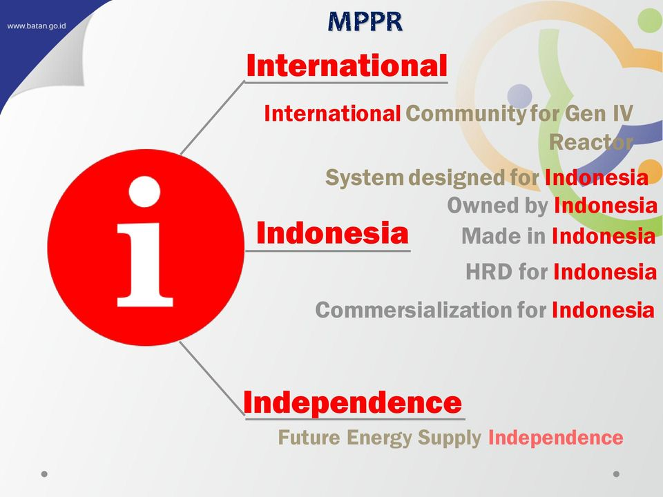 Indonesia Indonesia HRD for Indonesia Commersialization