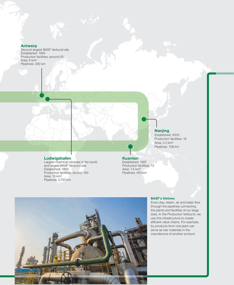 2 km² Pipelines: 708 km Ludwigshafen Largest chemical complex in the world and largest BASF Verbund site Established: 1865 Production facilities: around 160 Area: 10 km² Pipelines: 2,750 km Kuantan