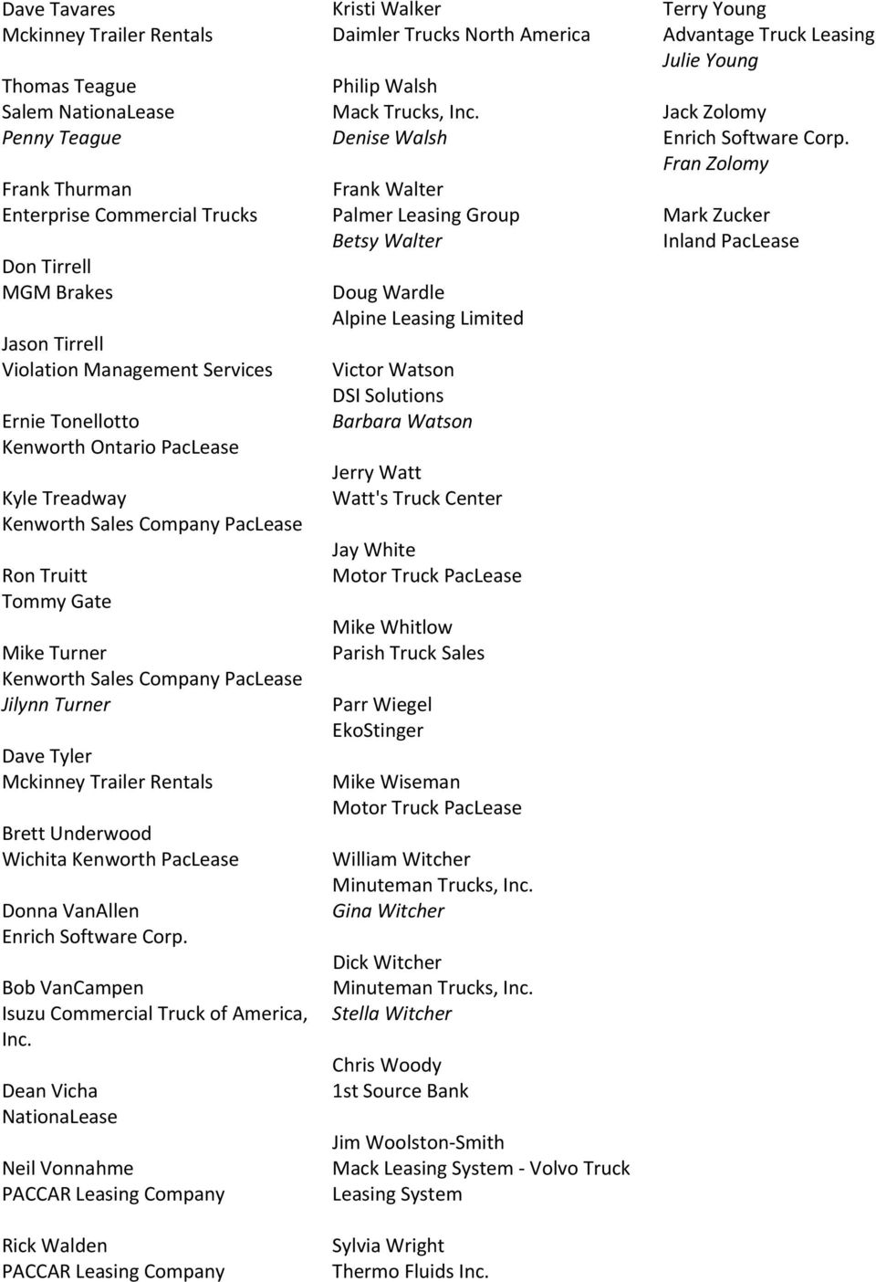 Attendees For Trala 2014 Annual Meeting As Of 02 25 Pdf