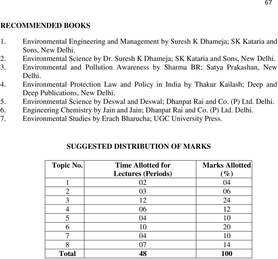 Environmental Protection Law and Policy in India by Thakur Kailash; Deep and Deep Publications, New Delhi. 5. Environmental Science by Deswal and Deswal; Dhanpat Rai and Co. (P) Ltd.