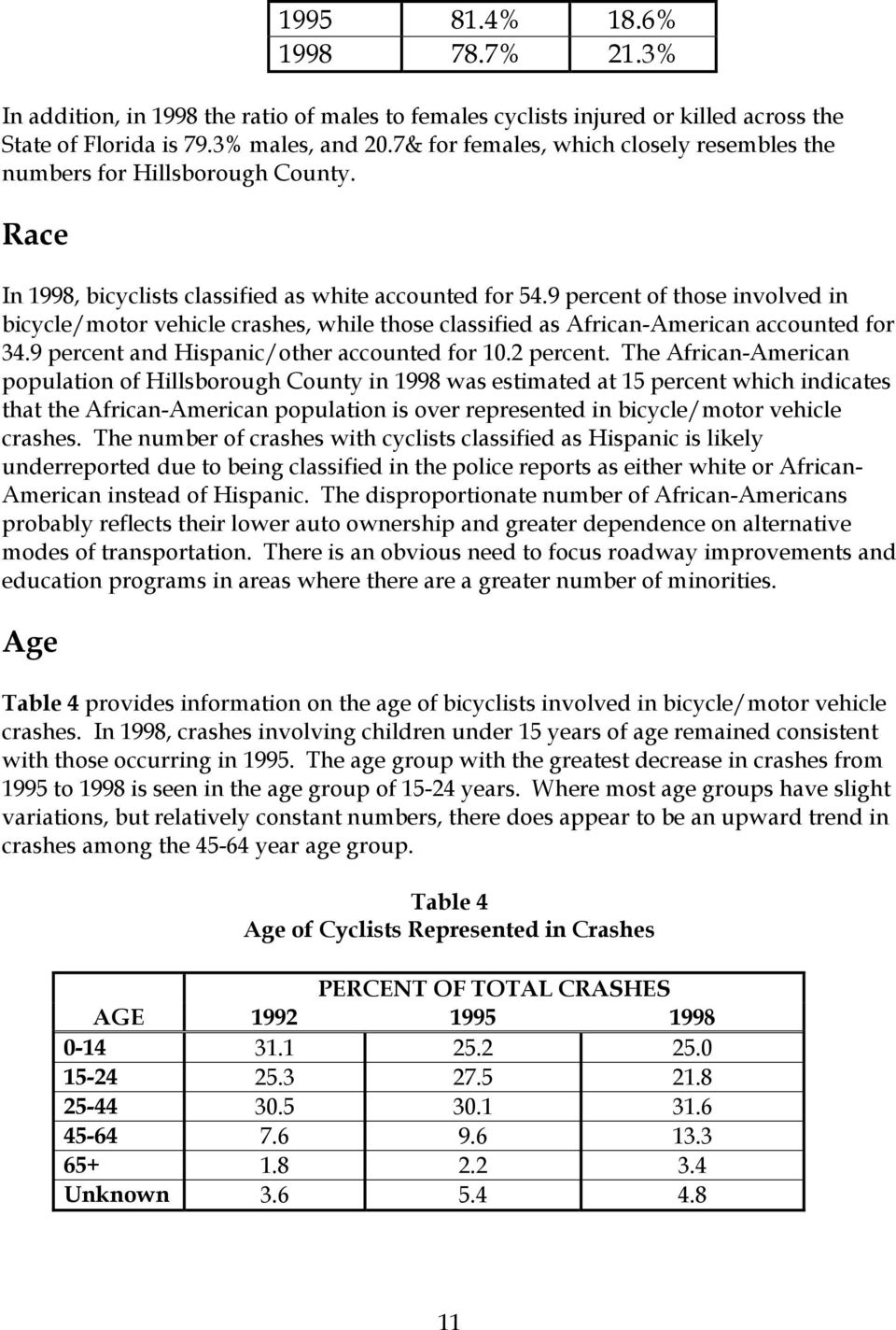 9 percent of those involved in bicycle/motor vehicle crashes, while those classified as African-American accounted for 34.9 percent and Hispanic/other accounted for 10.2 percent.